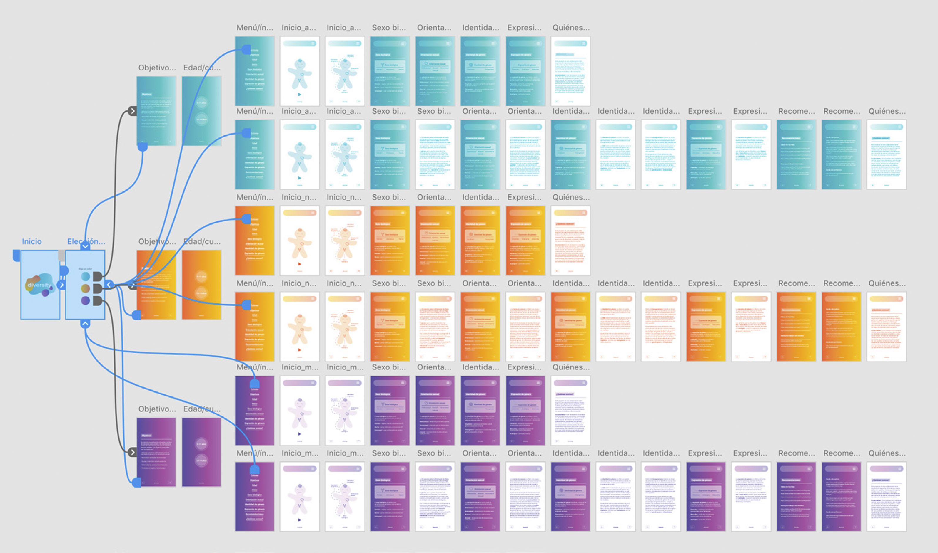 Presentación trabajos TheAppToday 2.0. Colaboración Esdir-UR